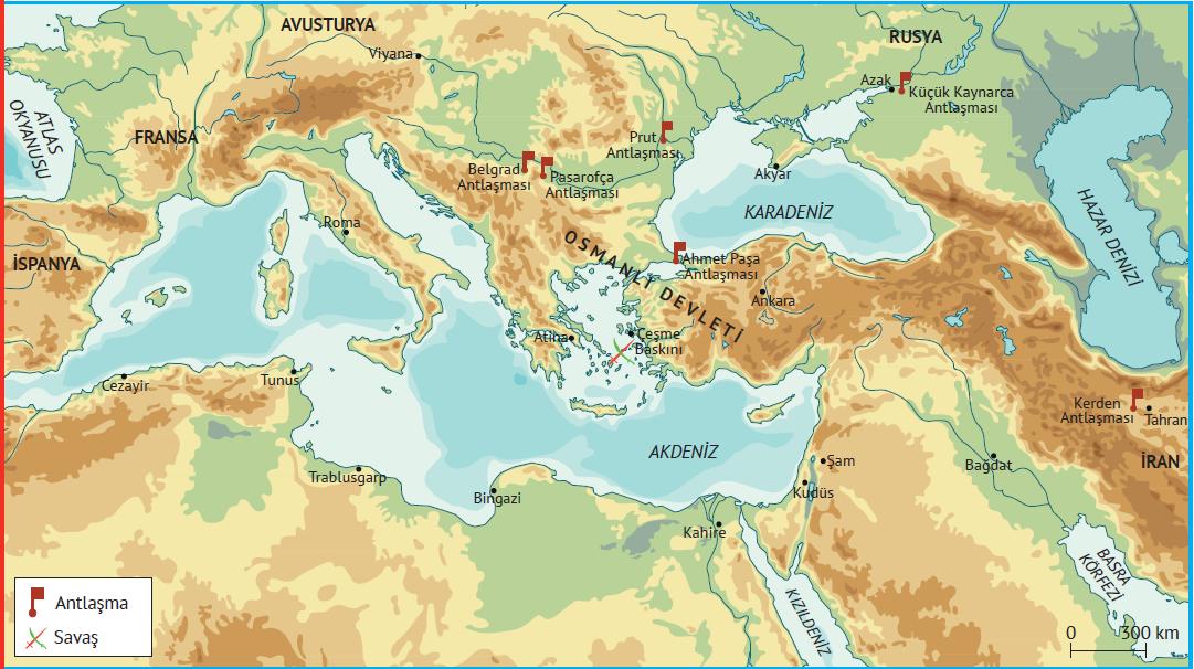 XVIII. yüzyılda yaşanan bazı siyasi gelişmeler