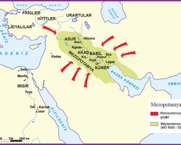 Mezopotamya ve Mısır
